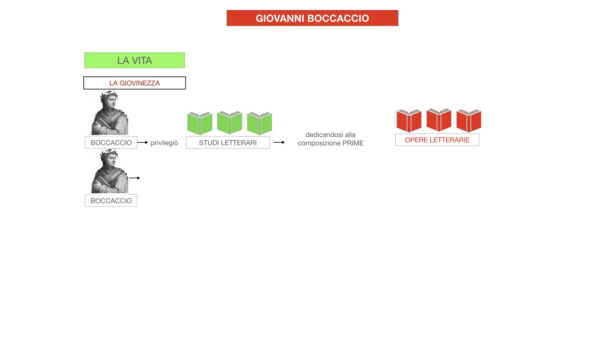 BOCCACCIO_VITA_SIMULAZIONE.031