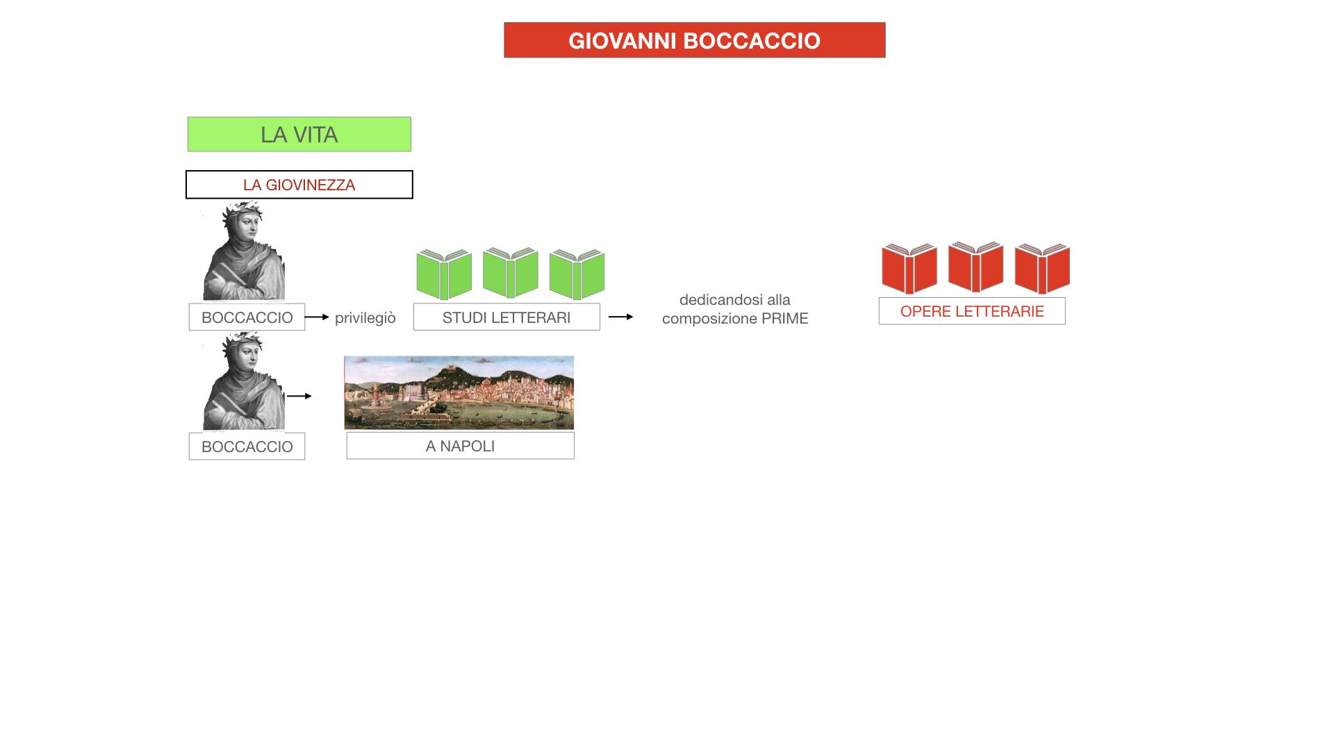 BOCCACCIO_VITA_SIMULAZIONE.032