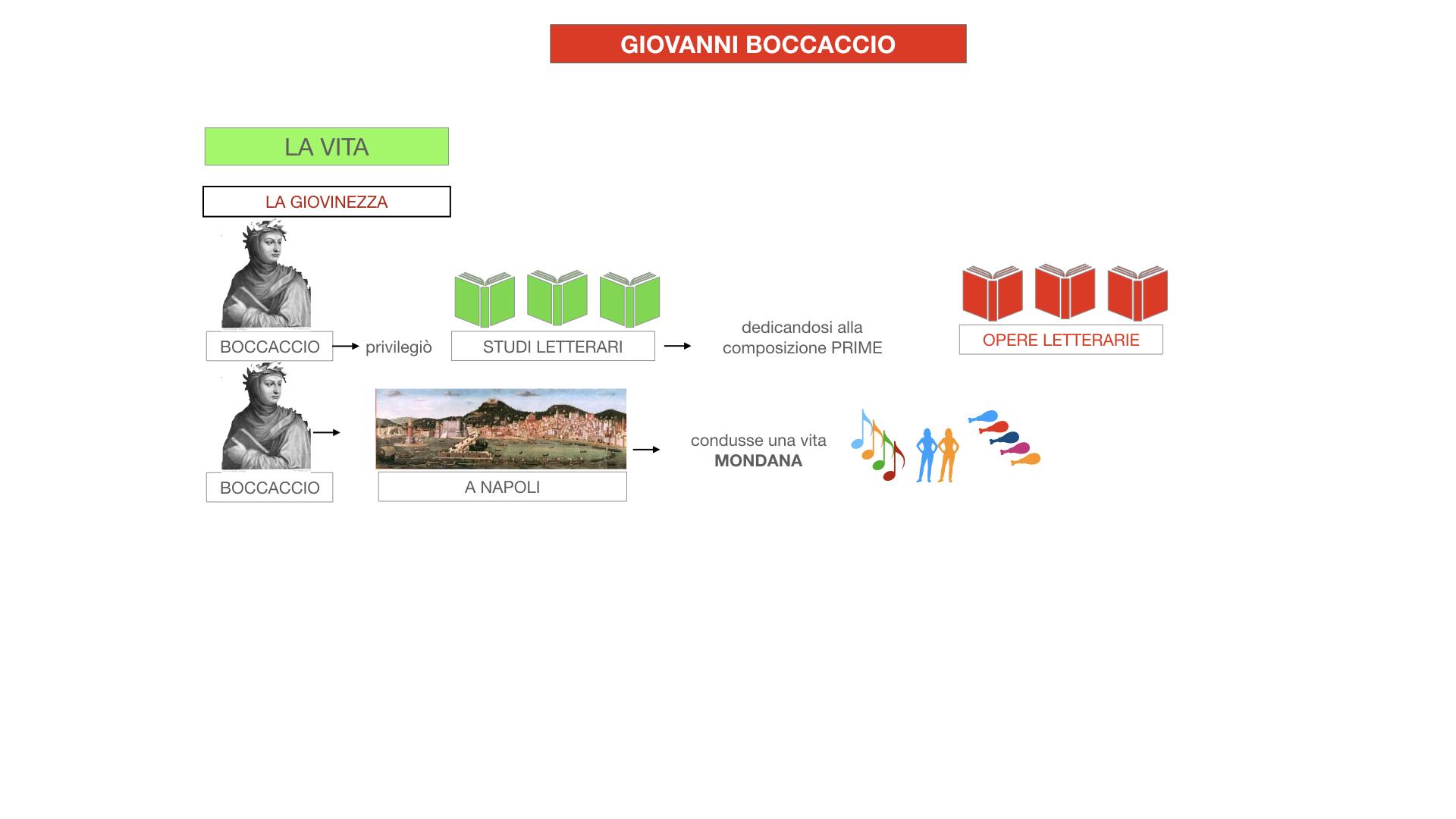 BOCCACCIO_VITA_SIMULAZIONE.033