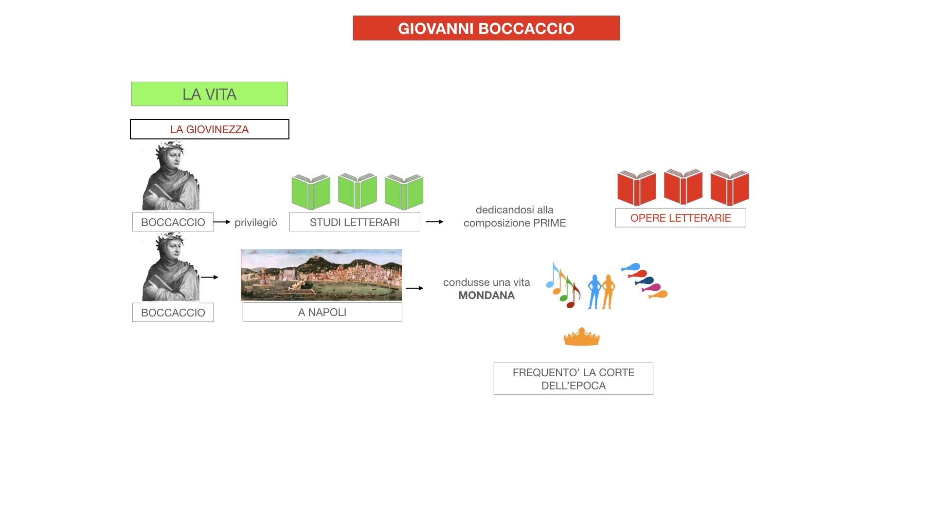 BOCCACCIO_VITA_SIMULAZIONE.034