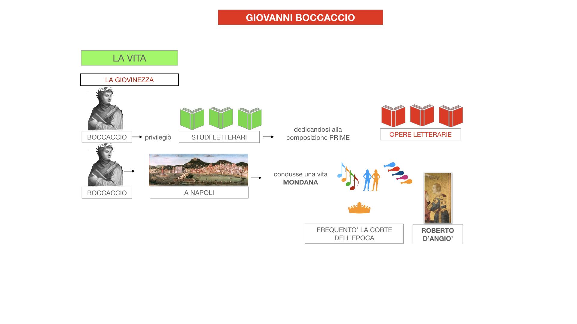 BOCCACCIO_VITA_SIMULAZIONE.035
