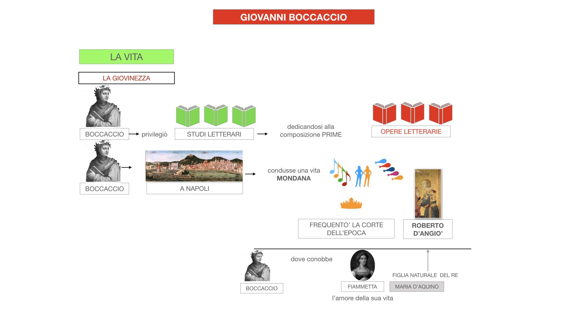 BOCCACCIO_VITA_SIMULAZIONE.041