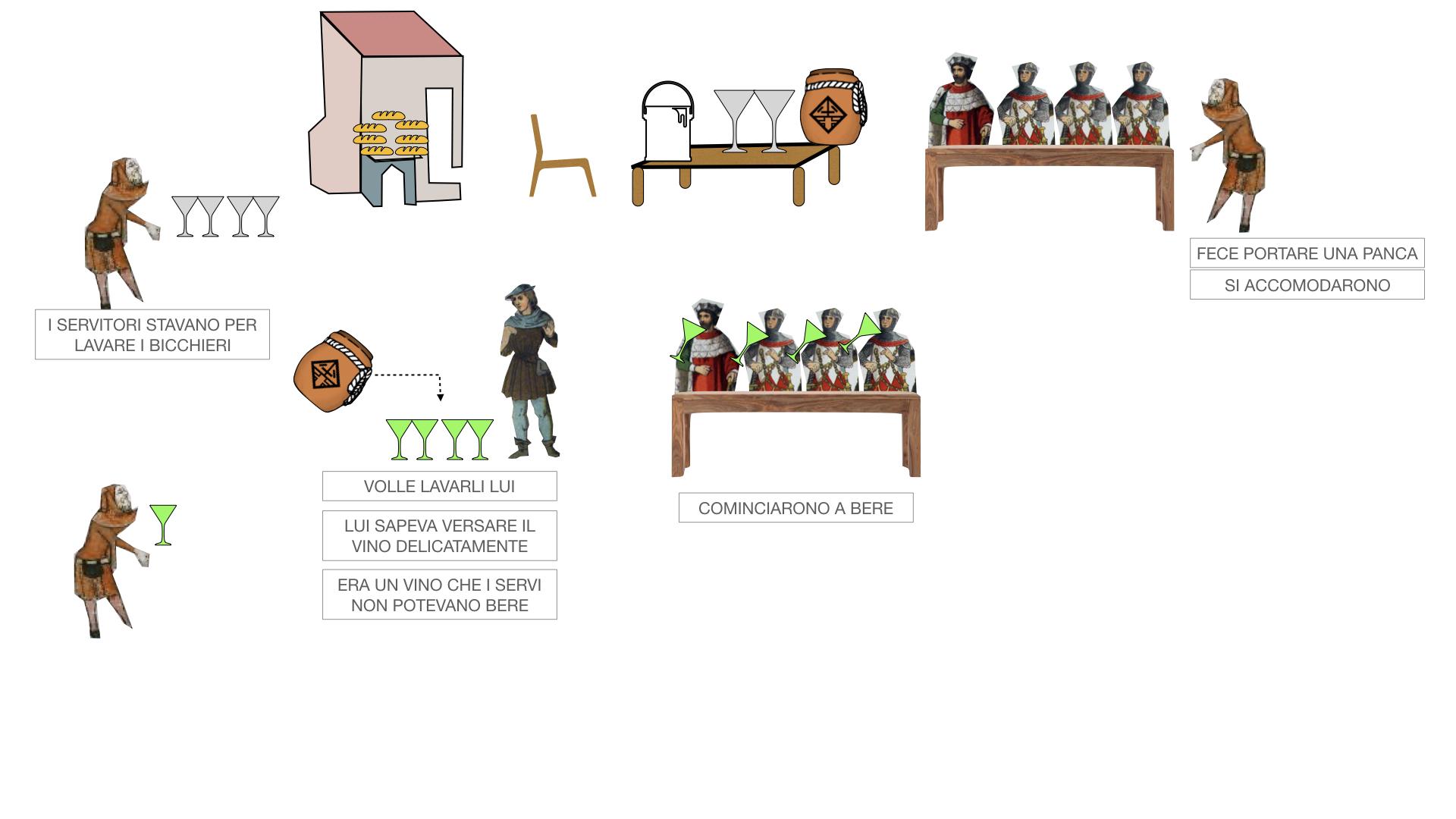 CISTI IL FORNAIO_SIMULAZIONE .062