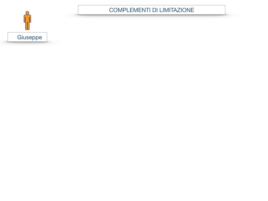 COMPLENENTO DI LIMITAZIONE_SIMULAZIONE.007