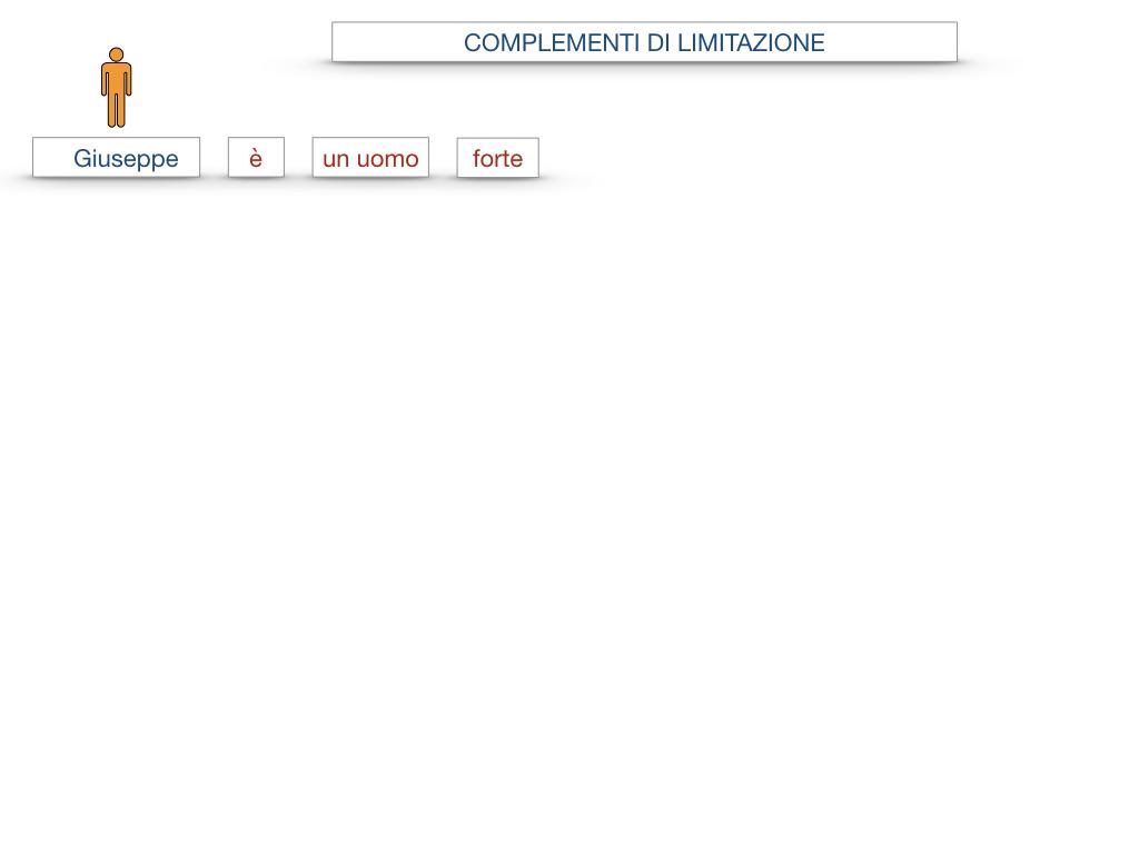 COMPLENENTO DI LIMITAZIONE_SIMULAZIONE.009