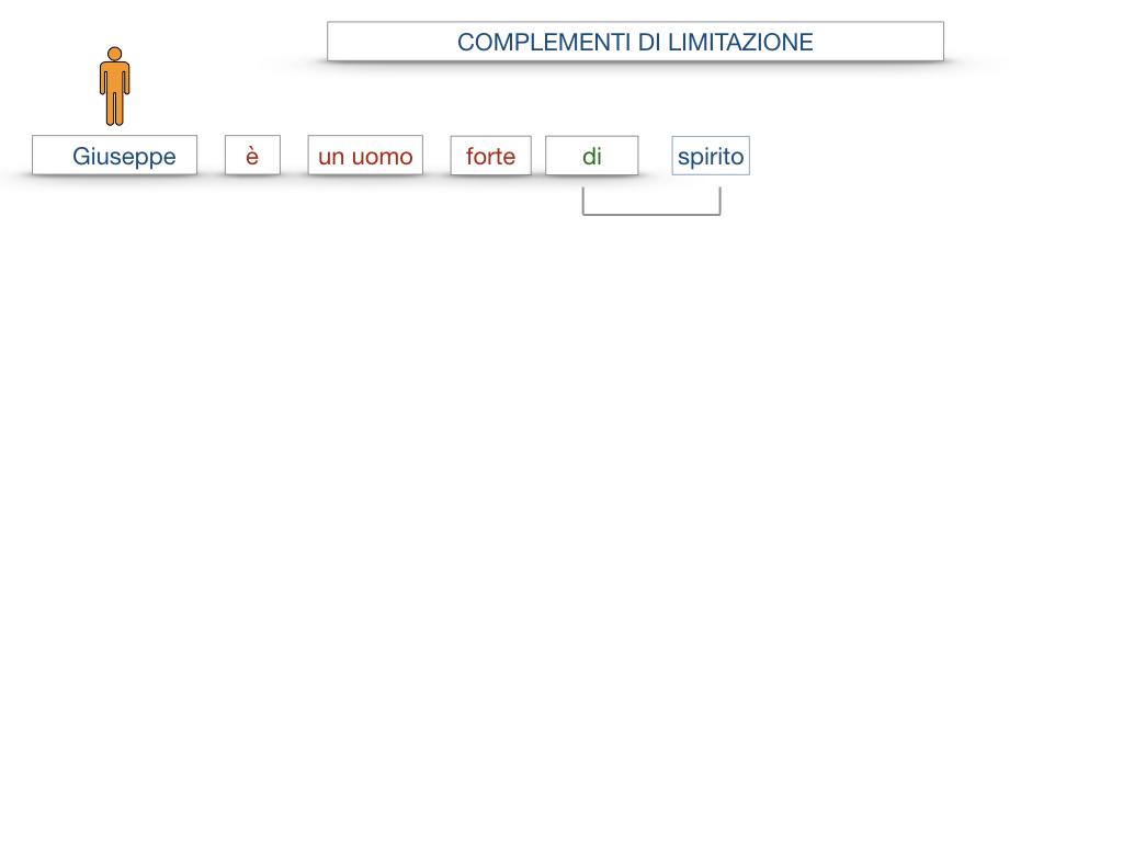 COMPLENENTO DI LIMITAZIONE_SIMULAZIONE.010