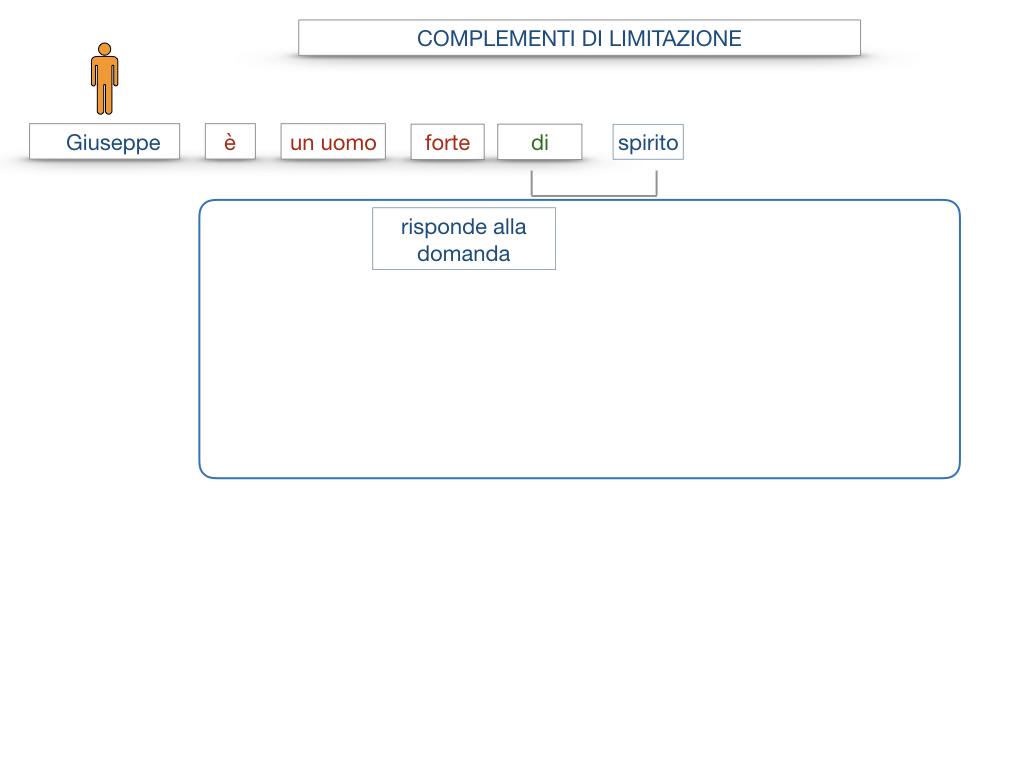 COMPLENENTO DI LIMITAZIONE_SIMULAZIONE.011