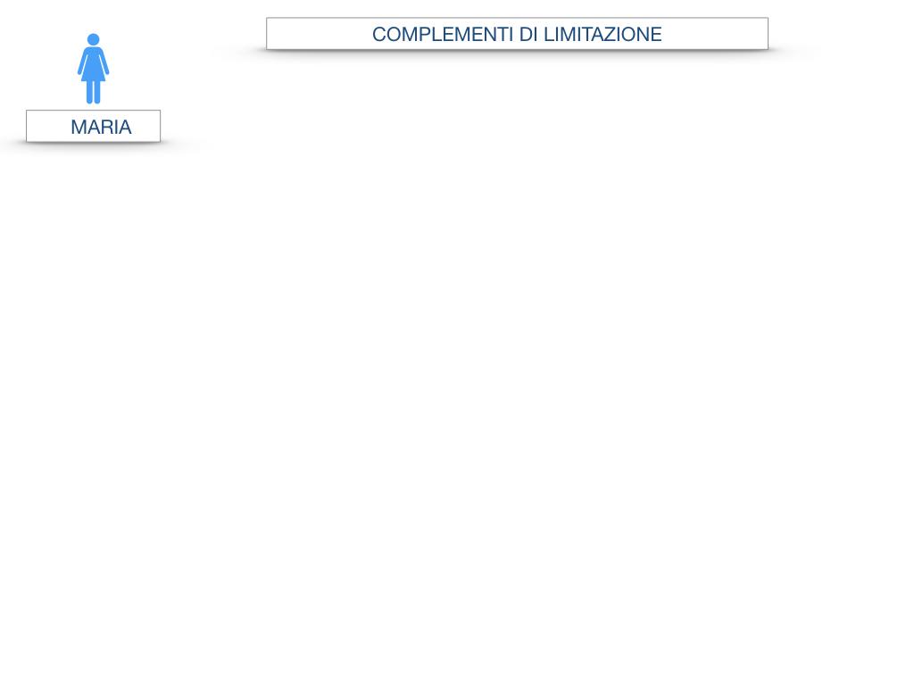 COMPLENENTO DI LIMITAZIONE_SIMULAZIONE.029