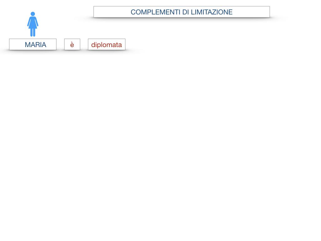 COMPLENENTO DI LIMITAZIONE_SIMULAZIONE.030