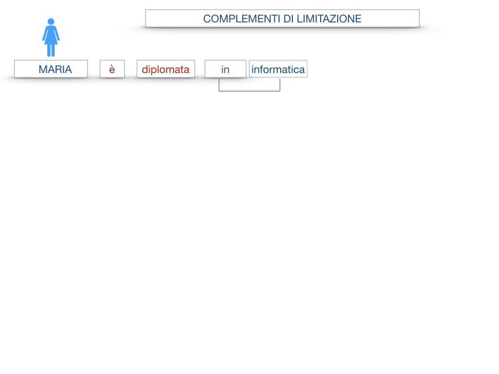 COMPLENENTO DI LIMITAZIONE_SIMULAZIONE.031