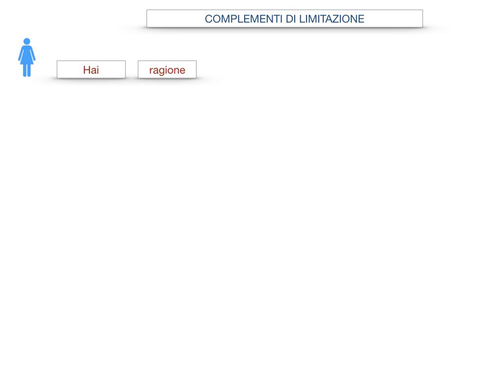 COMPLENENTO DI LIMITAZIONE_SIMULAZIONE.049