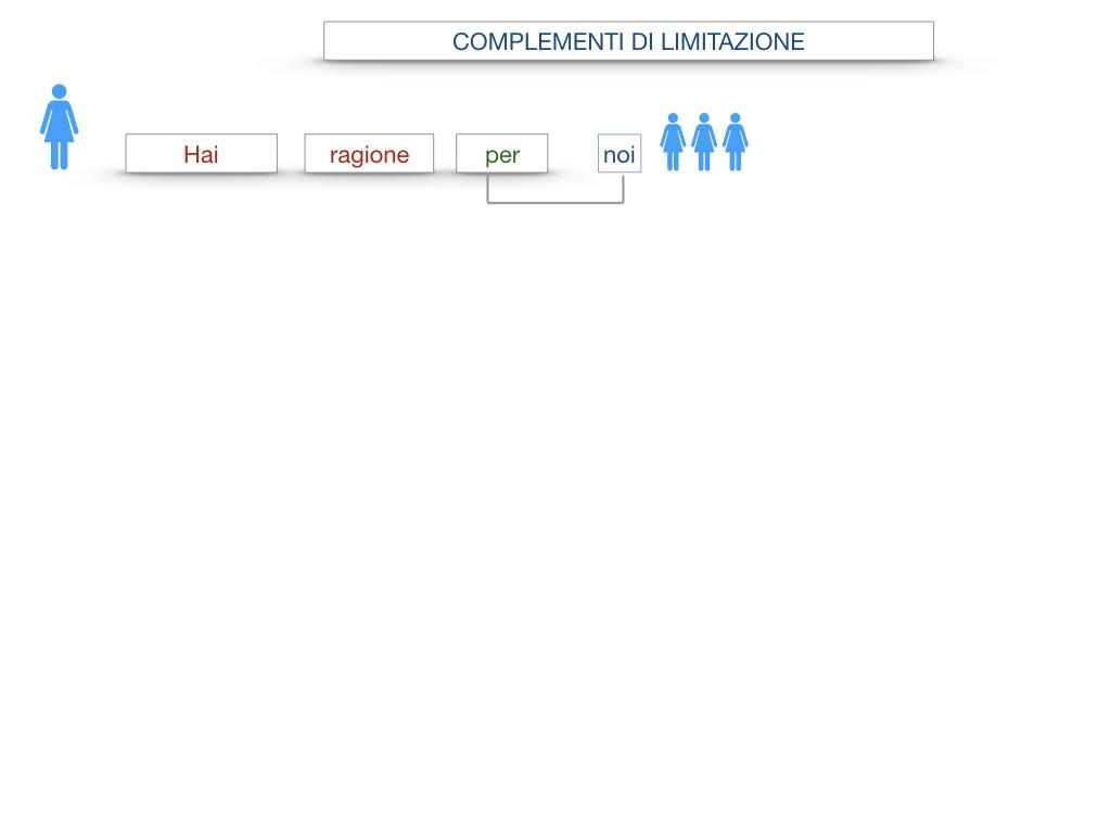 COMPLENENTO DI LIMITAZIONE_SIMULAZIONE.050