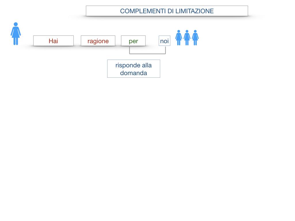 COMPLENENTO DI LIMITAZIONE_SIMULAZIONE.051