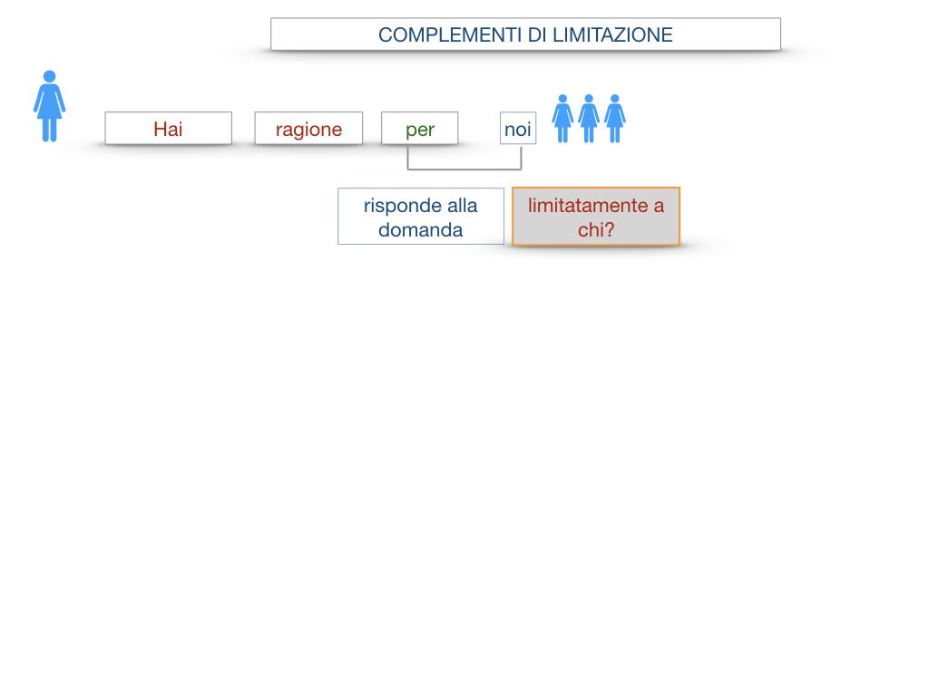 COMPLENENTO DI LIMITAZIONE_SIMULAZIONE.052