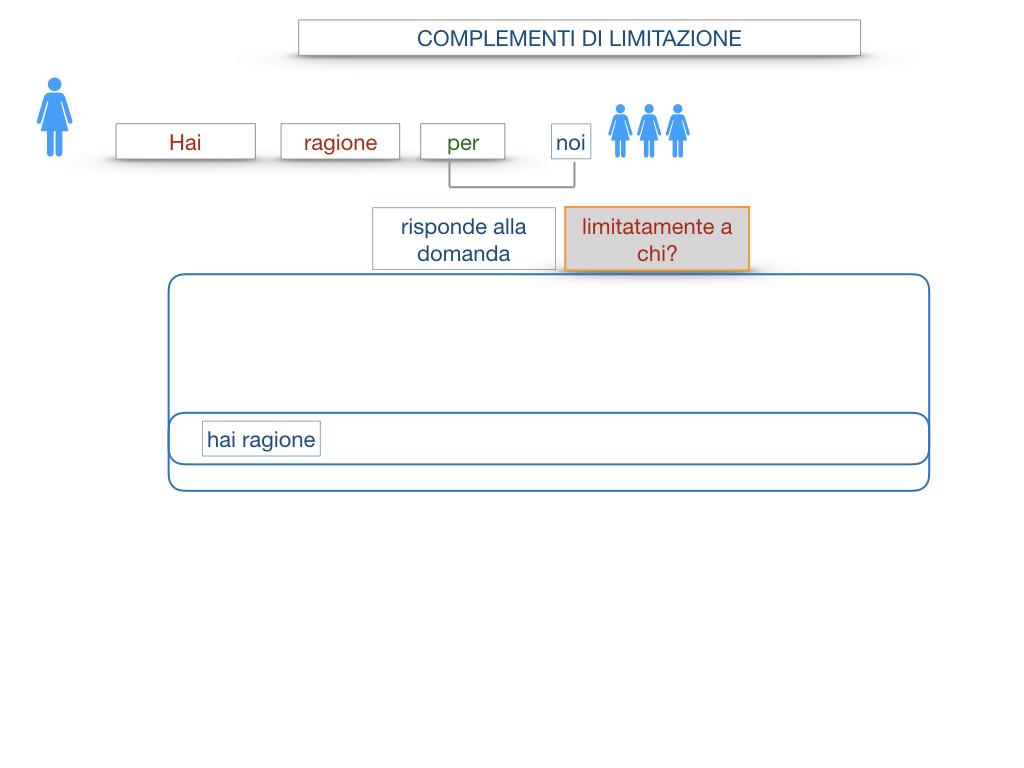 COMPLENENTO DI LIMITAZIONE_SIMULAZIONE.053