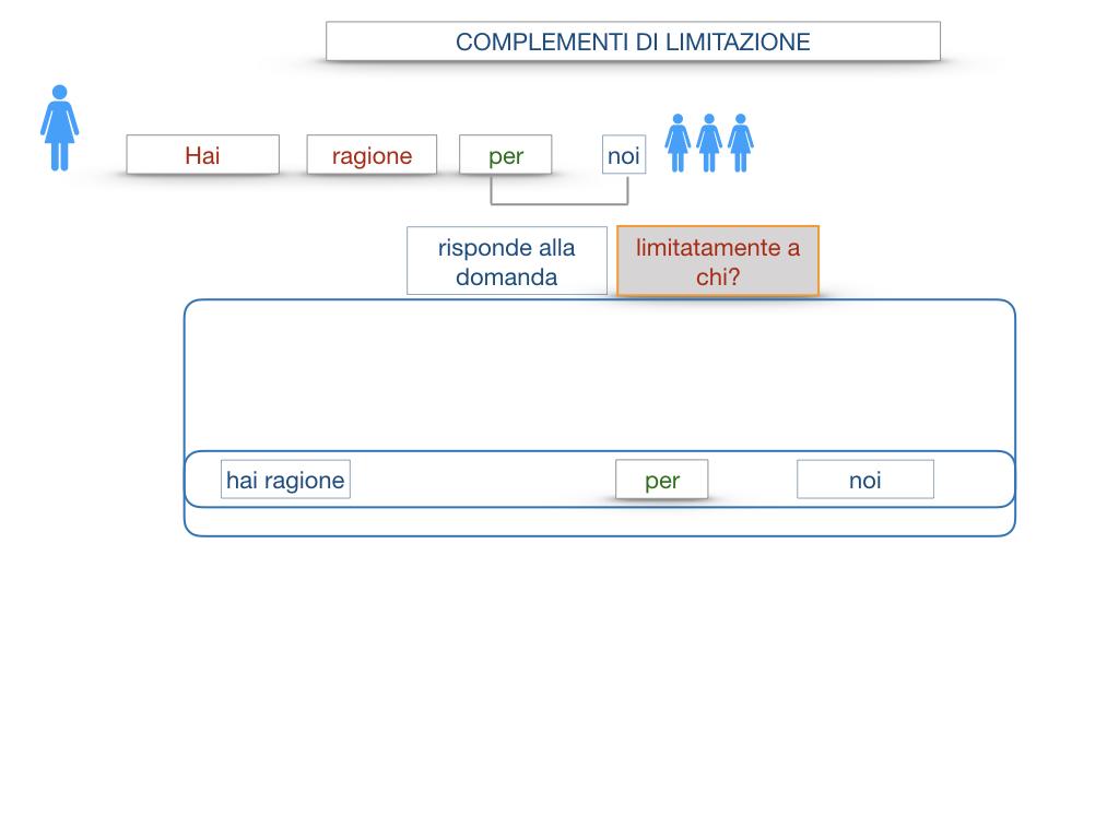 COMPLENENTO DI LIMITAZIONE_SIMULAZIONE.054
