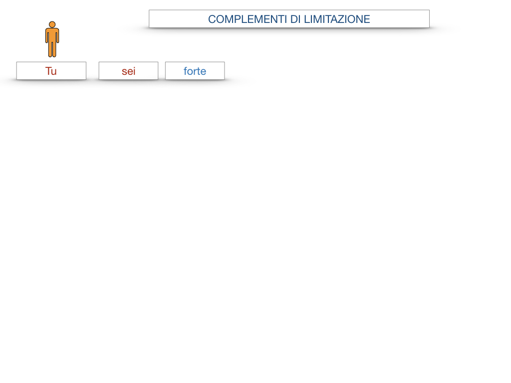 COMPLENENTO DI LIMITAZIONE_SIMULAZIONE.069