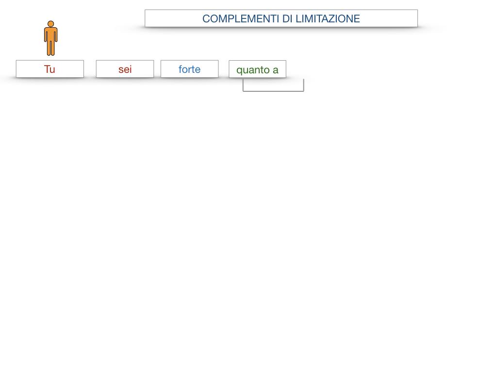 COMPLENENTO DI LIMITAZIONE_SIMULAZIONE.070