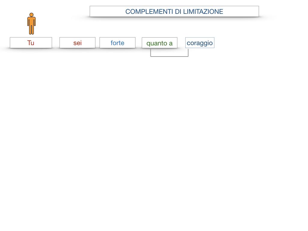 COMPLENENTO DI LIMITAZIONE_SIMULAZIONE.071