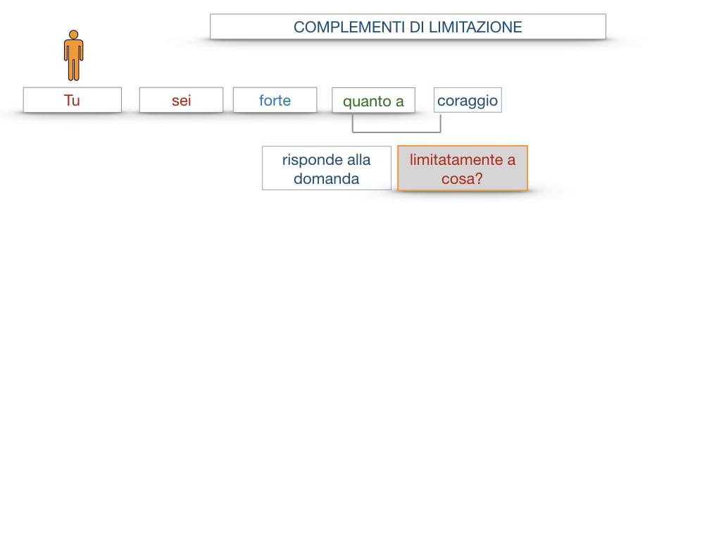 COMPLENENTO DI LIMITAZIONE_SIMULAZIONE.072