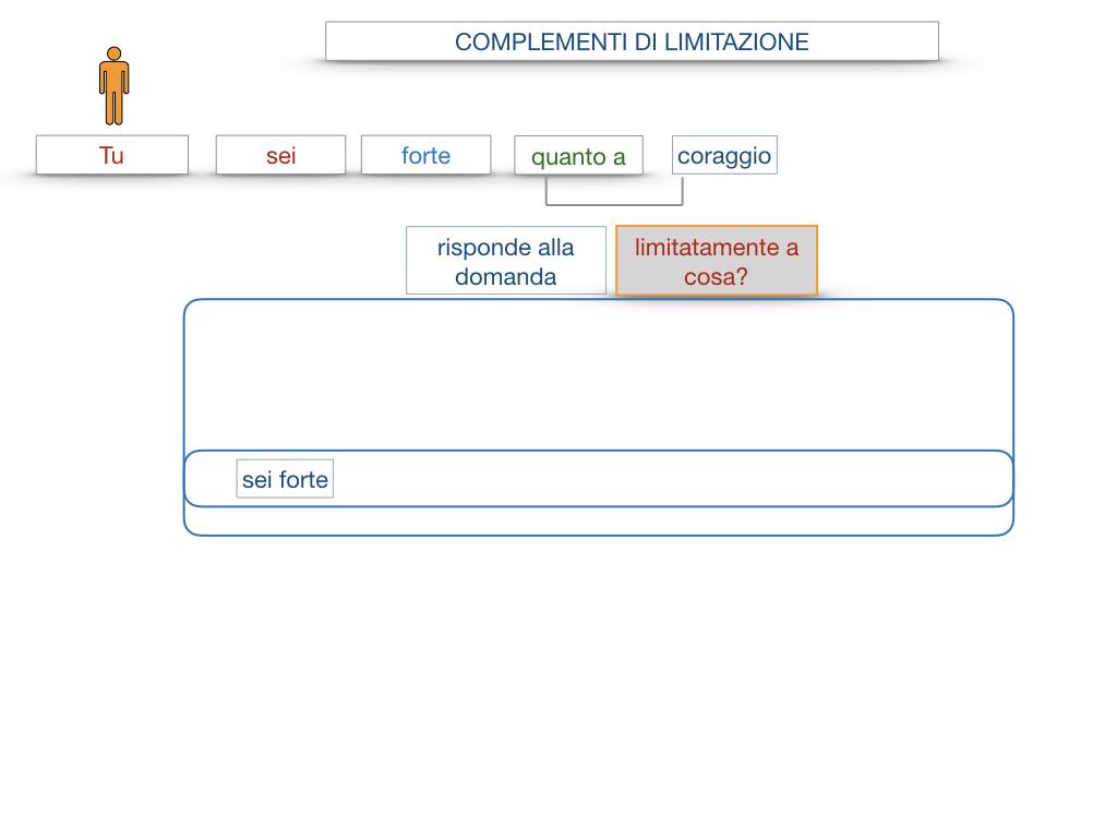 COMPLENENTO DI LIMITAZIONE_SIMULAZIONE.073