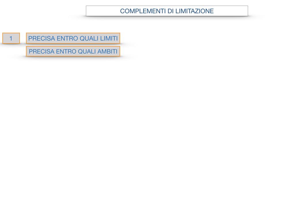 COMPLENENTO DI LIMITAZIONE_SIMULAZIONE.087