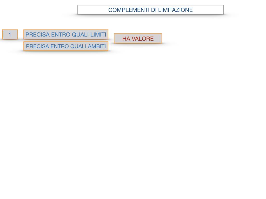 COMPLENENTO DI LIMITAZIONE_SIMULAZIONE.088