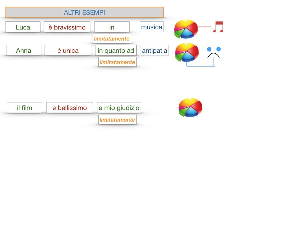COMPLENENTO DI LIMITAZIONE_SIMULAZIONE.128