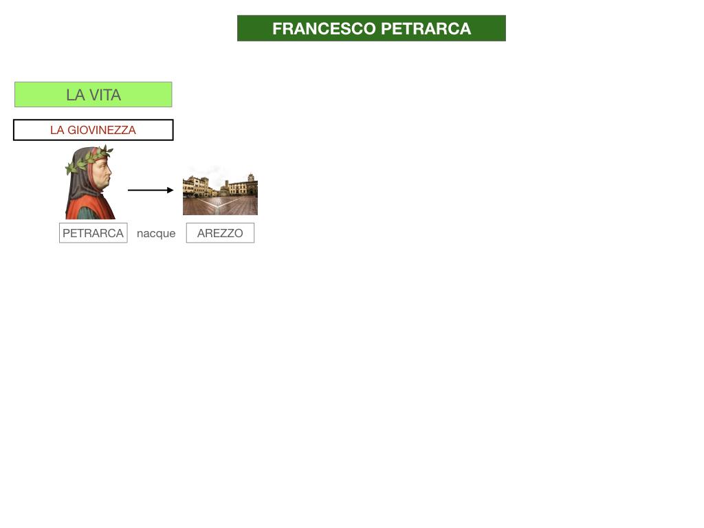 D .PETRARCA_SIMULAZIONE.004