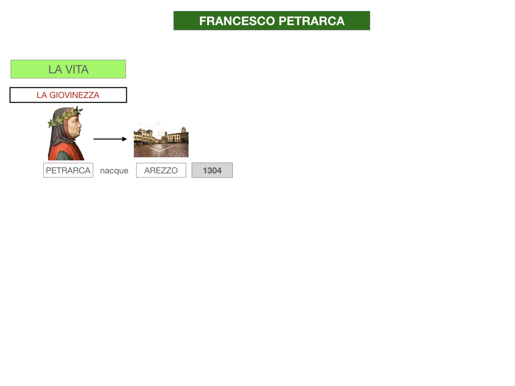 D .PETRARCA_SIMULAZIONE.005