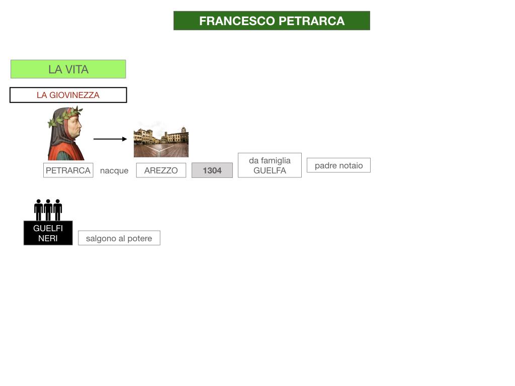 D .PETRARCA_SIMULAZIONE.008
