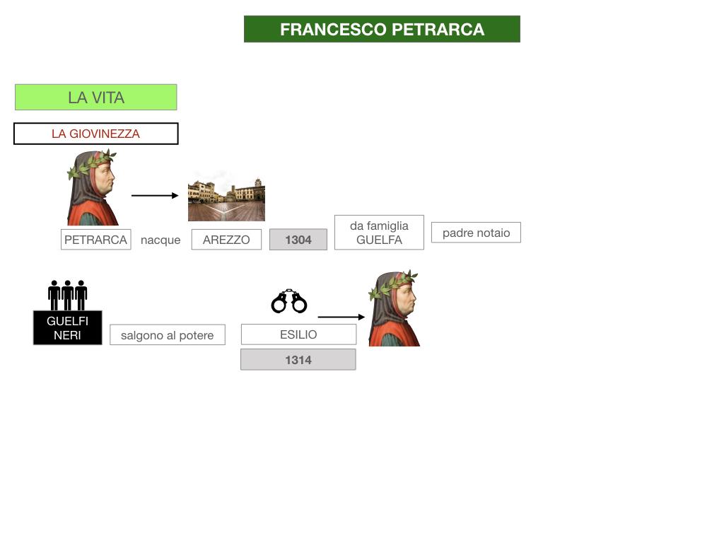 D .PETRARCA_SIMULAZIONE.009