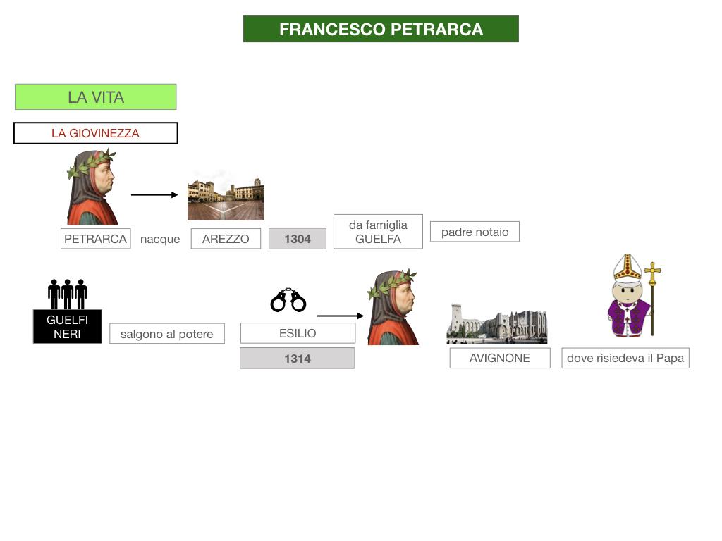 D .PETRARCA_SIMULAZIONE.011