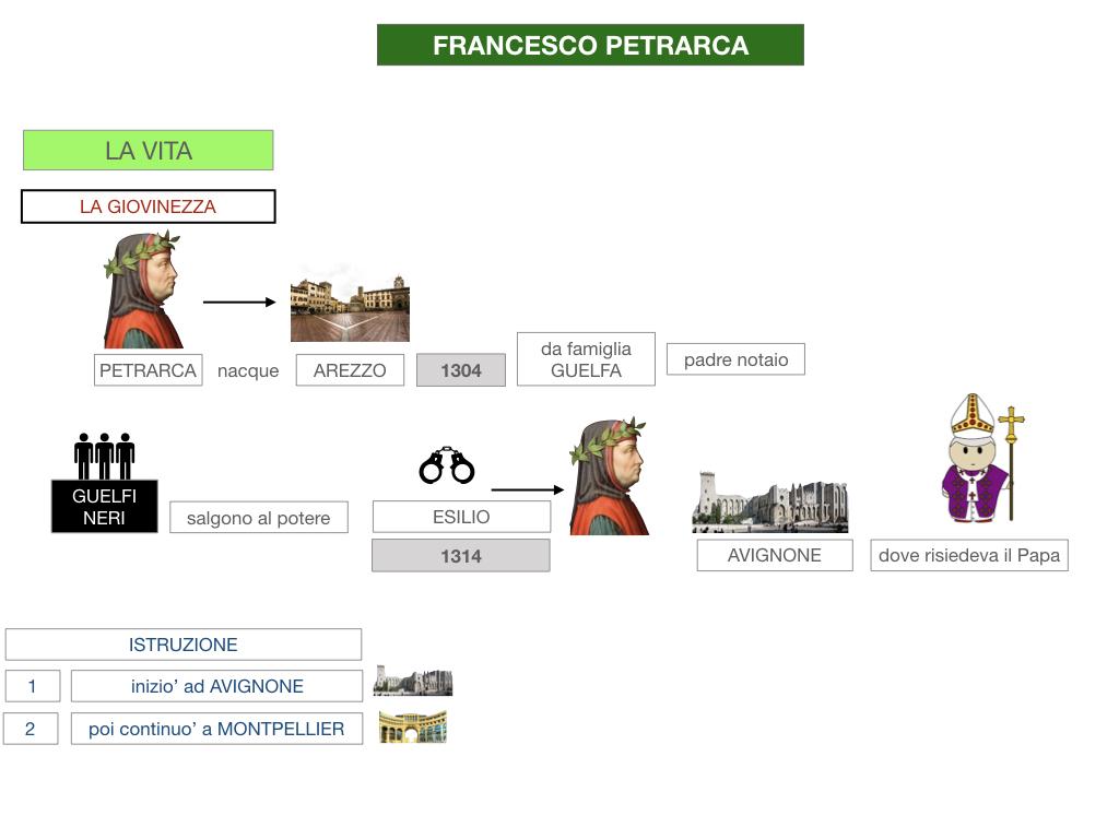 D .PETRARCA_SIMULAZIONE.014