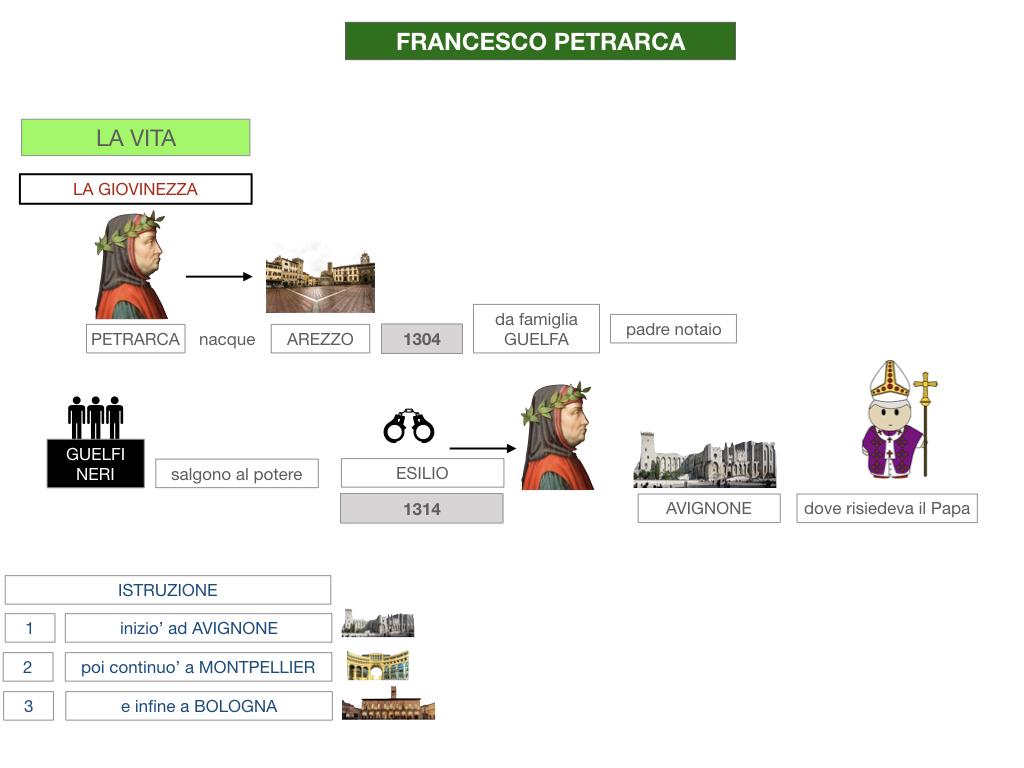 D .PETRARCA_SIMULAZIONE.015