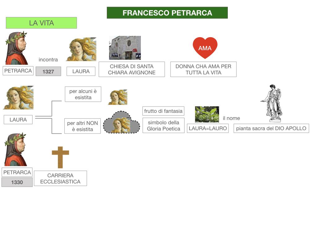 D .PETRARCA_SIMULAZIONE.035