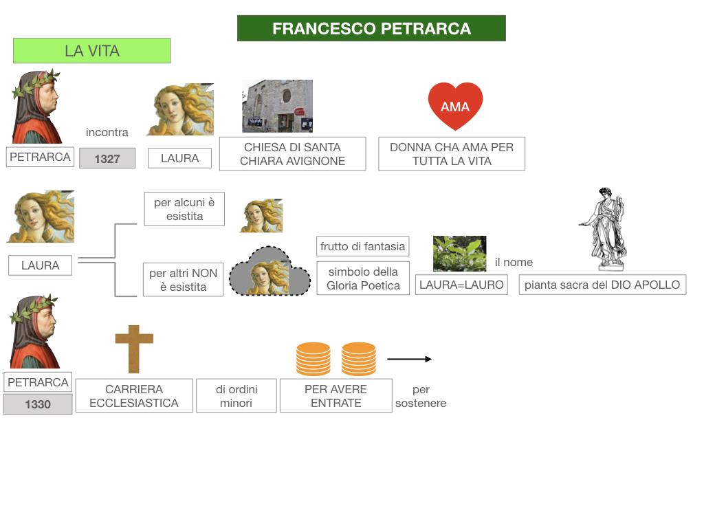 D .PETRARCA_SIMULAZIONE.038