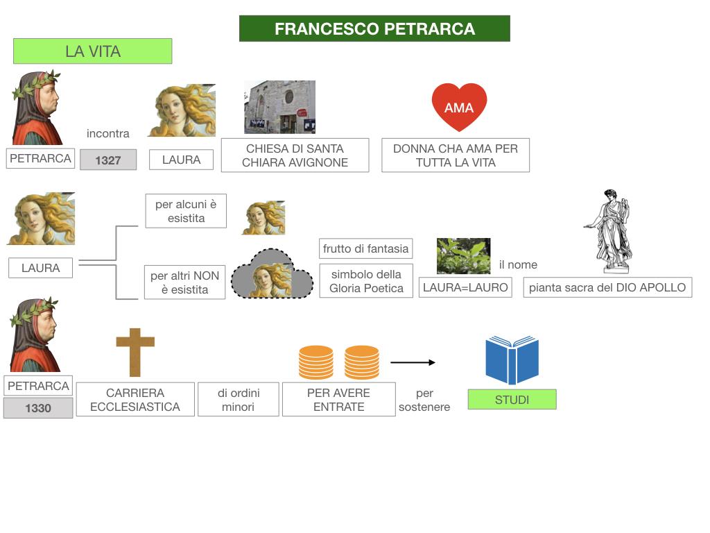 D .PETRARCA_SIMULAZIONE.039
