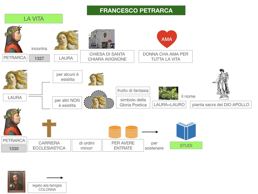 D .PETRARCA_SIMULAZIONE.040
