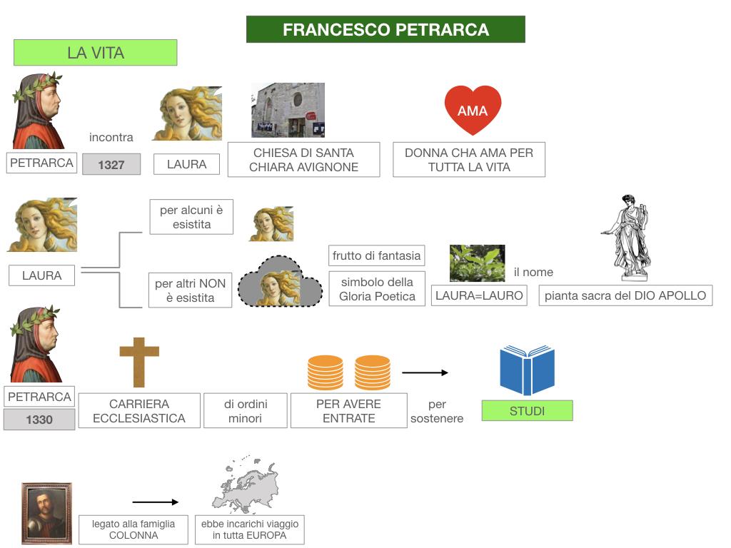D .PETRARCA_SIMULAZIONE.041