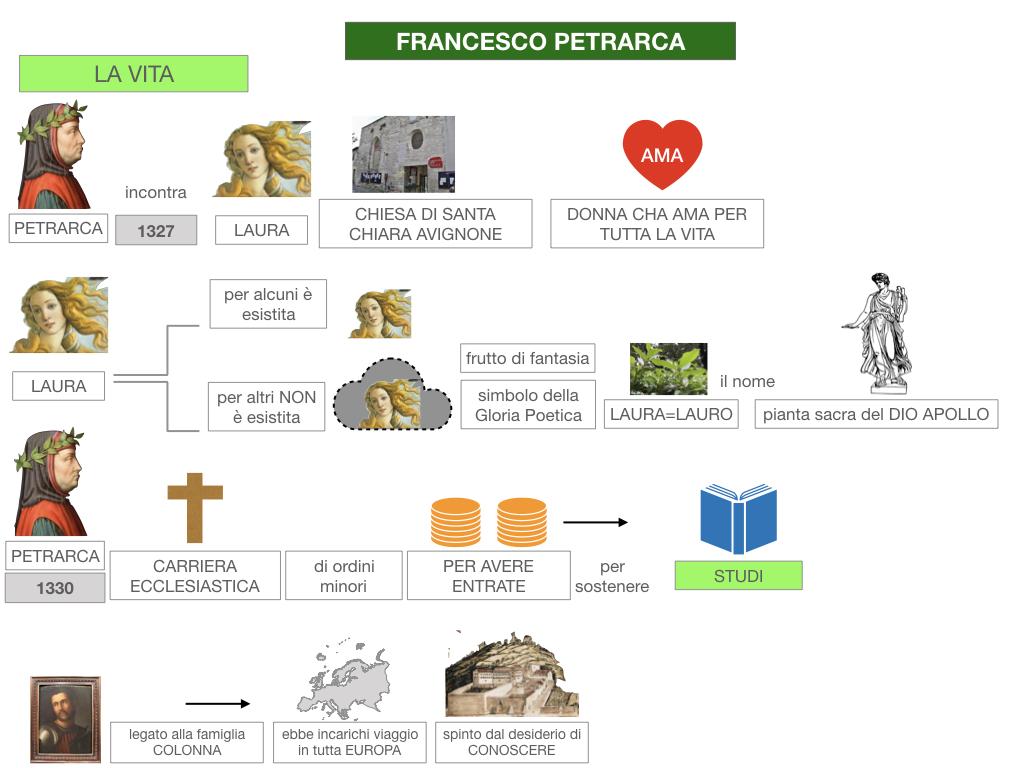 D .PETRARCA_SIMULAZIONE.042