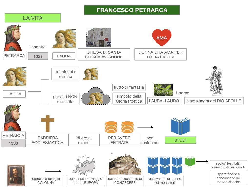 D .PETRARCA_SIMULAZIONE.046