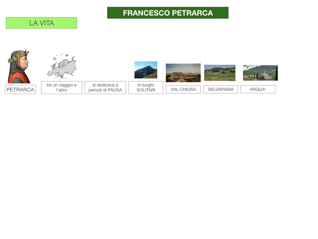 D .PETRARCA_SIMULAZIONE.053