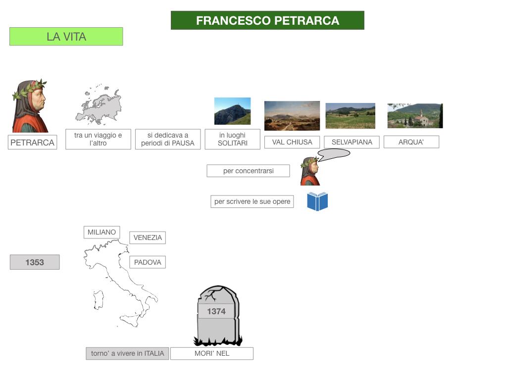 D .PETRARCA_SIMULAZIONE.062