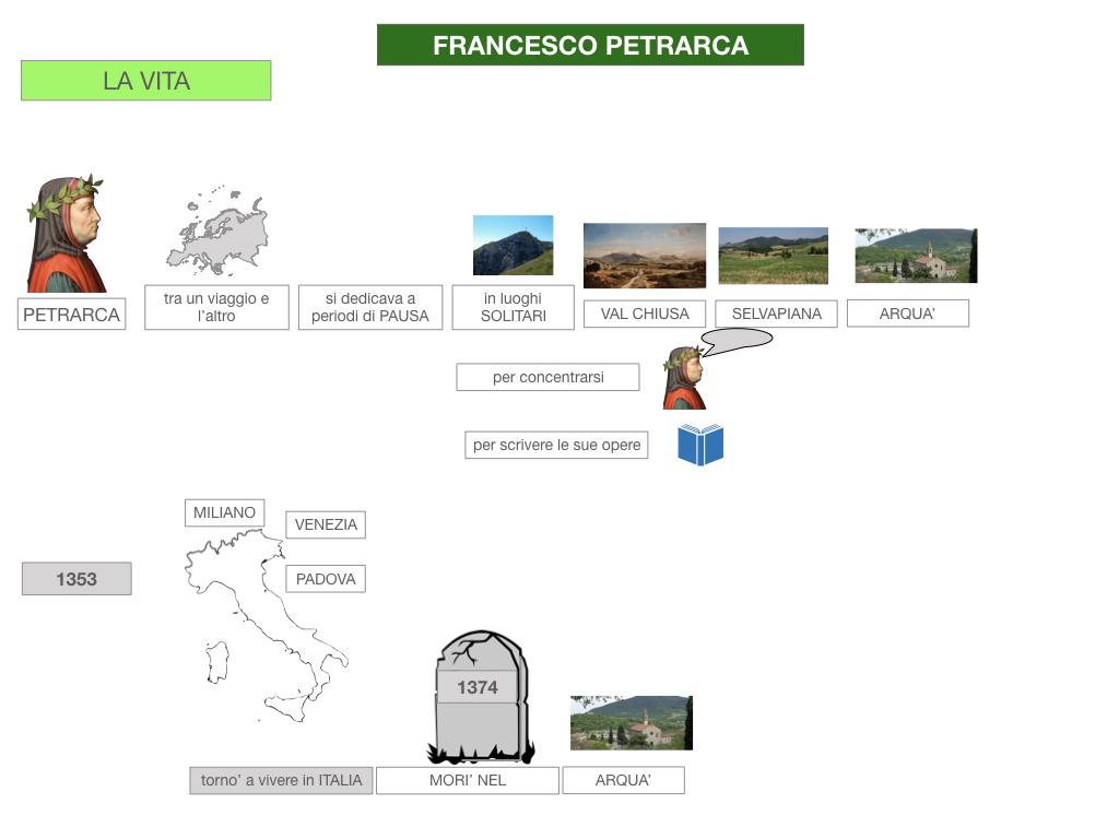 D .PETRARCA_SIMULAZIONE.063