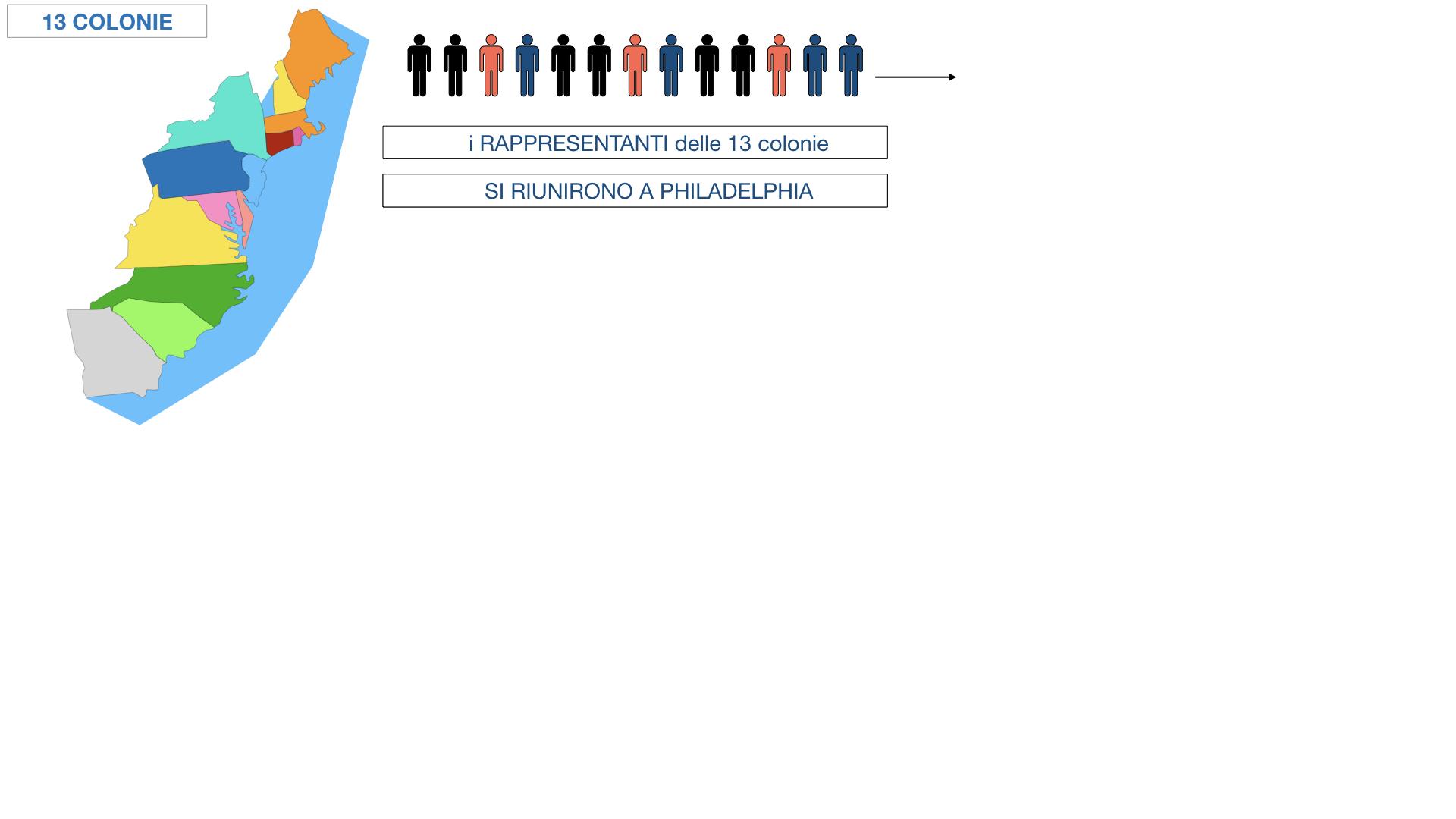 GUERRA DI INDIPENDENZA AMERICANA_SIMULAZIONE.061