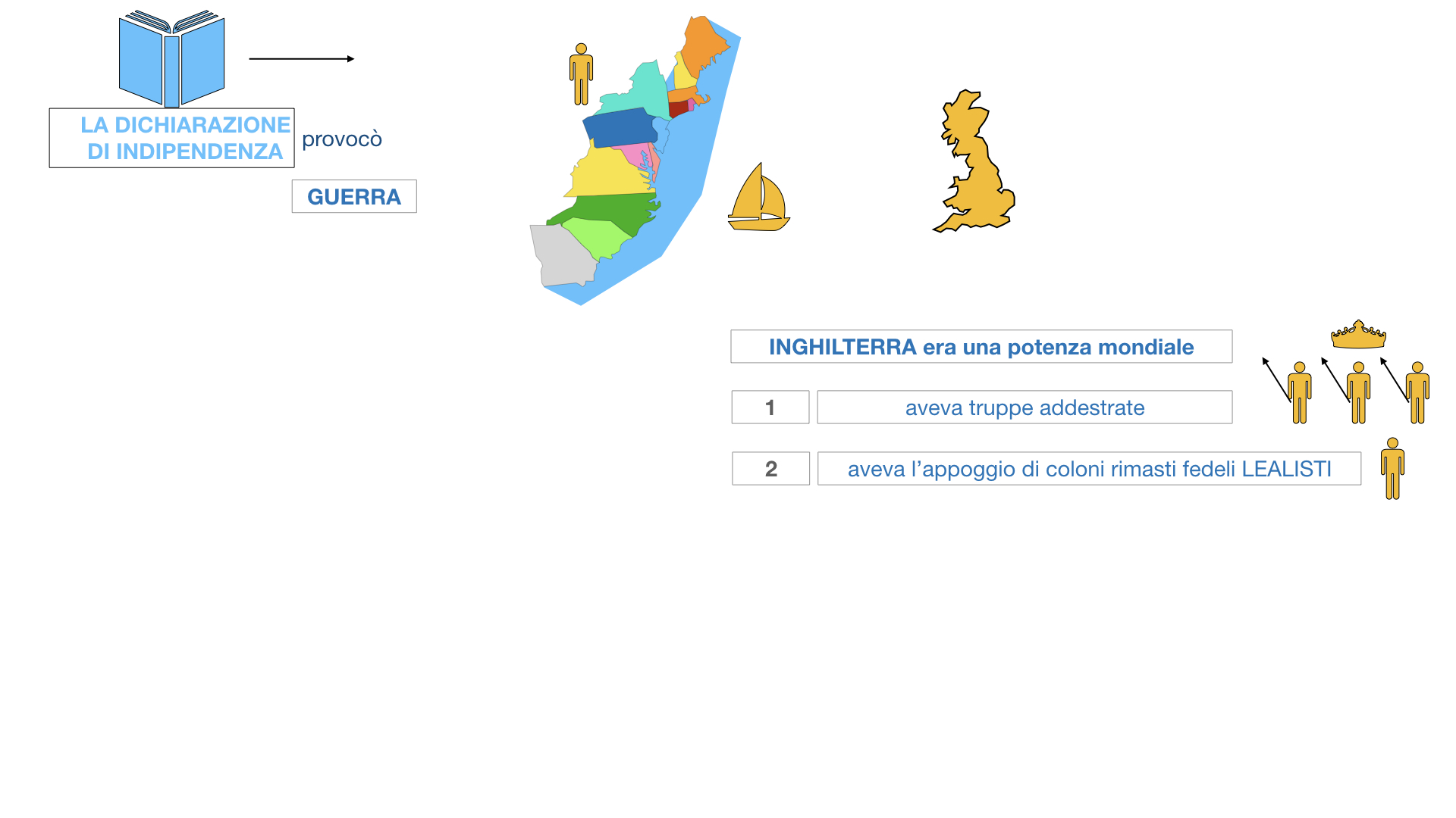 GUERRA DI INDIPENDENZA AMERICANA_SIMULAZIONE.107