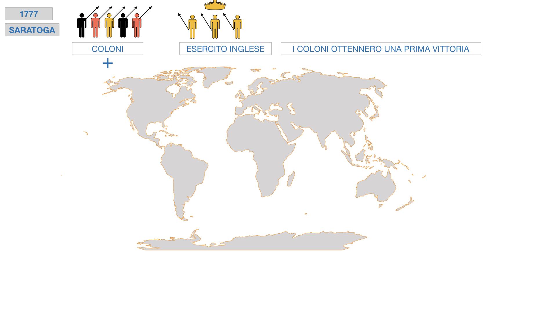 GUERRA DI INDIPENDENZA AMERICANA_SIMULAZIONE.122