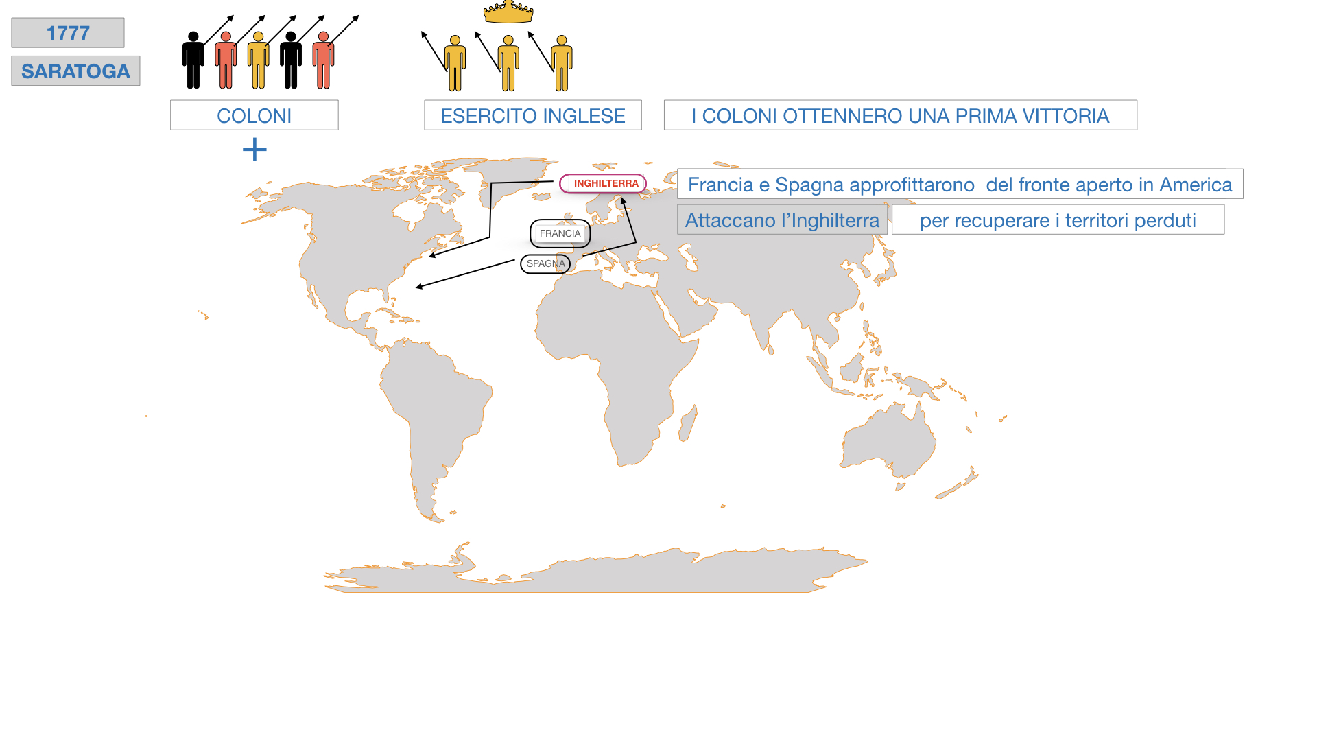 GUERRA DI INDIPENDENZA AMERICANA_SIMULAZIONE.127