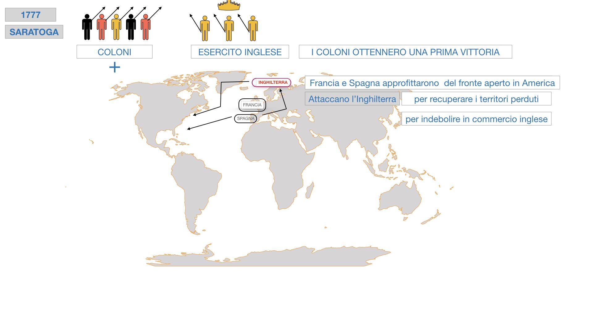 GUERRA DI INDIPENDENZA AMERICANA_SIMULAZIONE.128